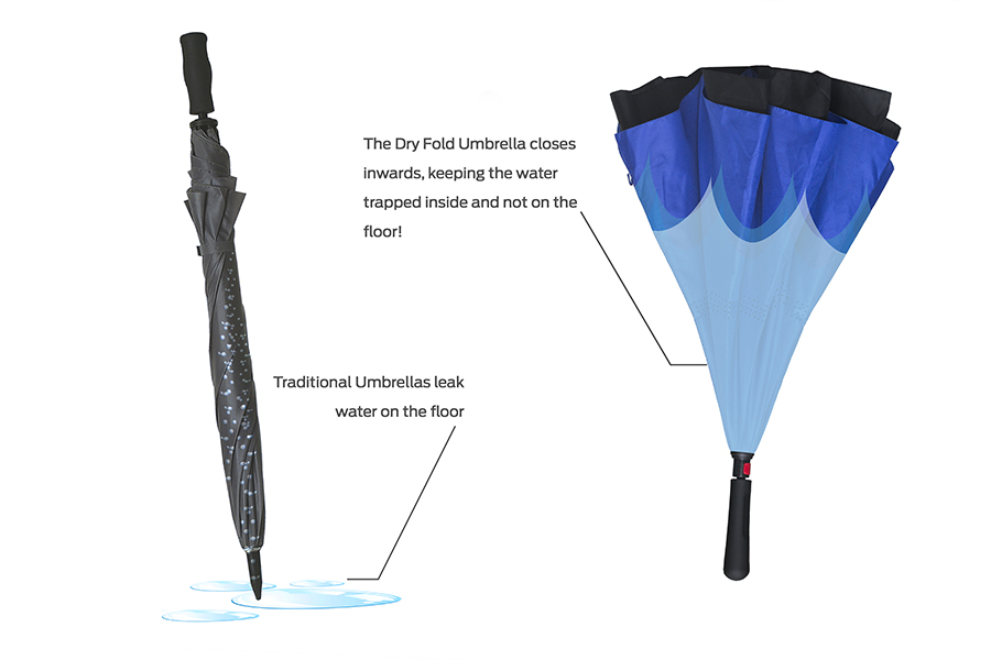 New design umbrella that doesn't drip, leak or cause a mess!